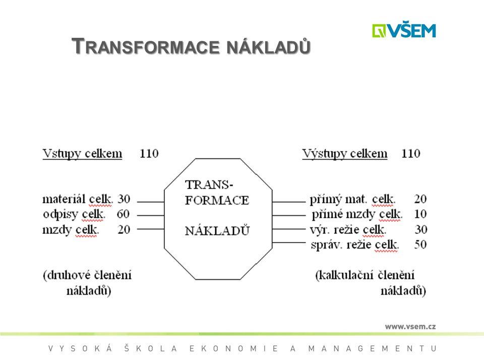 Transformace nákladů