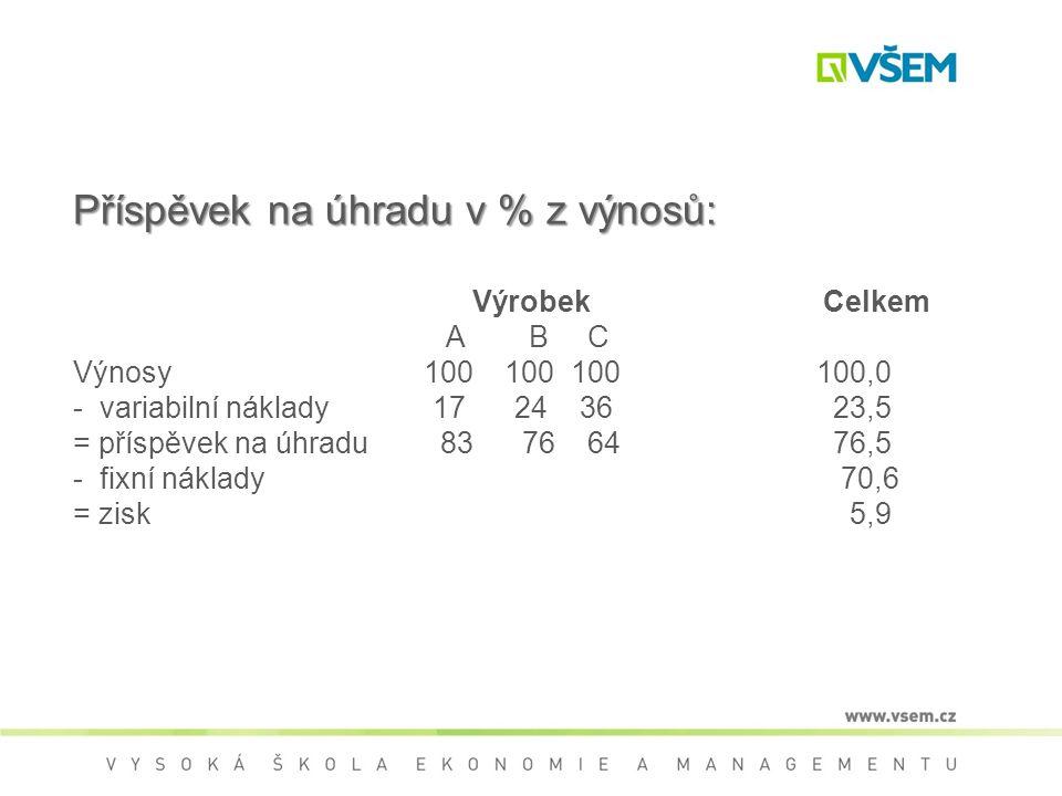 Příspěvek na úhradu v % z výnosů:. Výrobek. Celkem A B C Výnosy