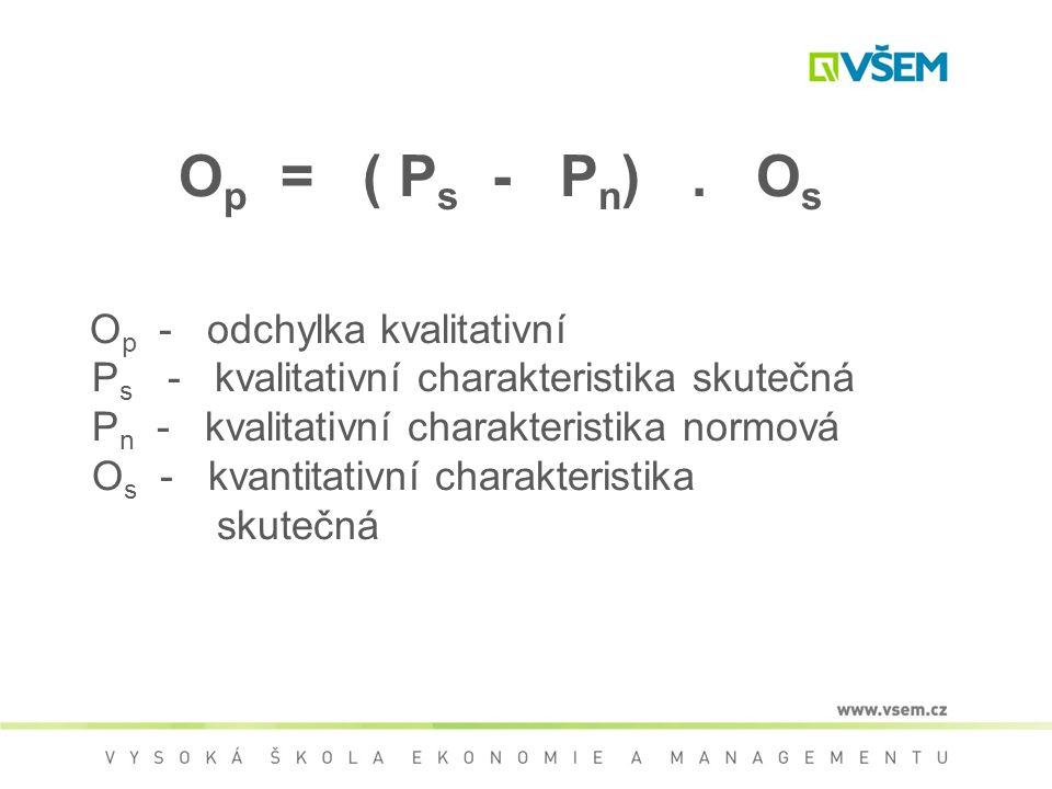 Op = ( Ps - Pn) .