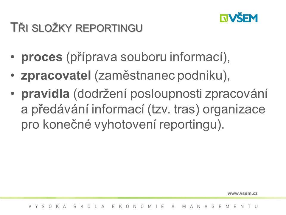 Tři složky reportingu proces (příprava souboru informací), zpracovatel (zaměstnanec podniku),
