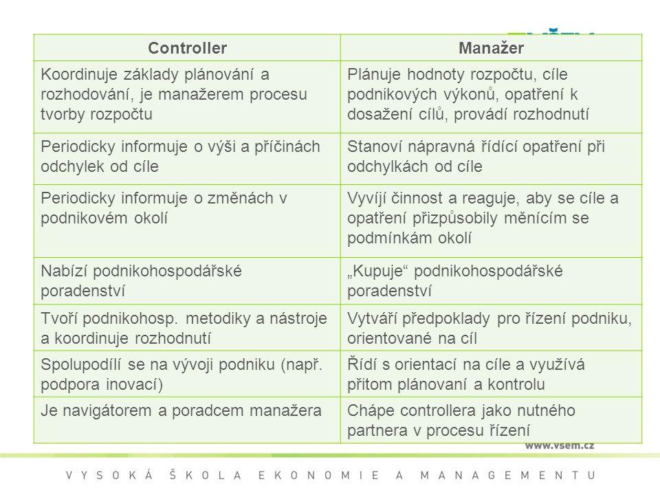 Controller Manažer. Koordinuje základy plánování a rozhodování, je manažerem procesu tvorby rozpočtu.