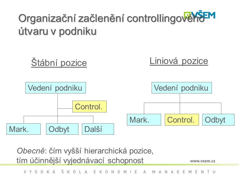 Organizační začlenění controllingového útvaru v podniku