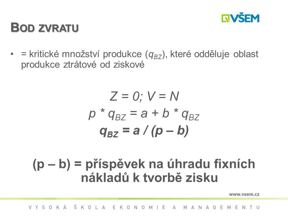 (p – b) = příspěvek na úhradu fixních nákladů k tvorbě zisku