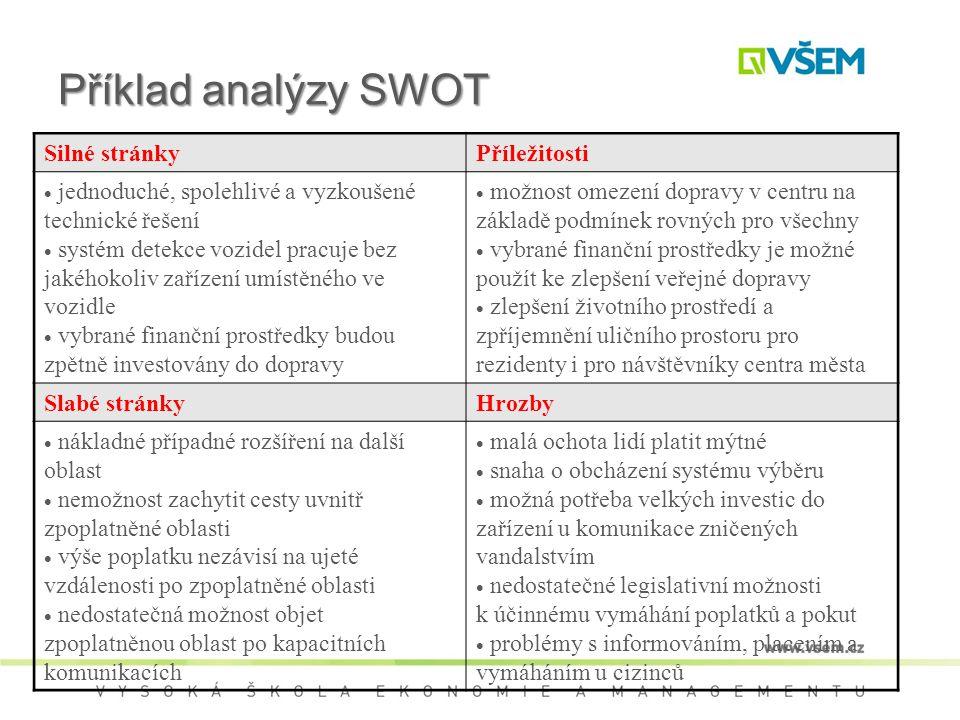 Příklad analýzy SWOT Silné stránky Příležitosti