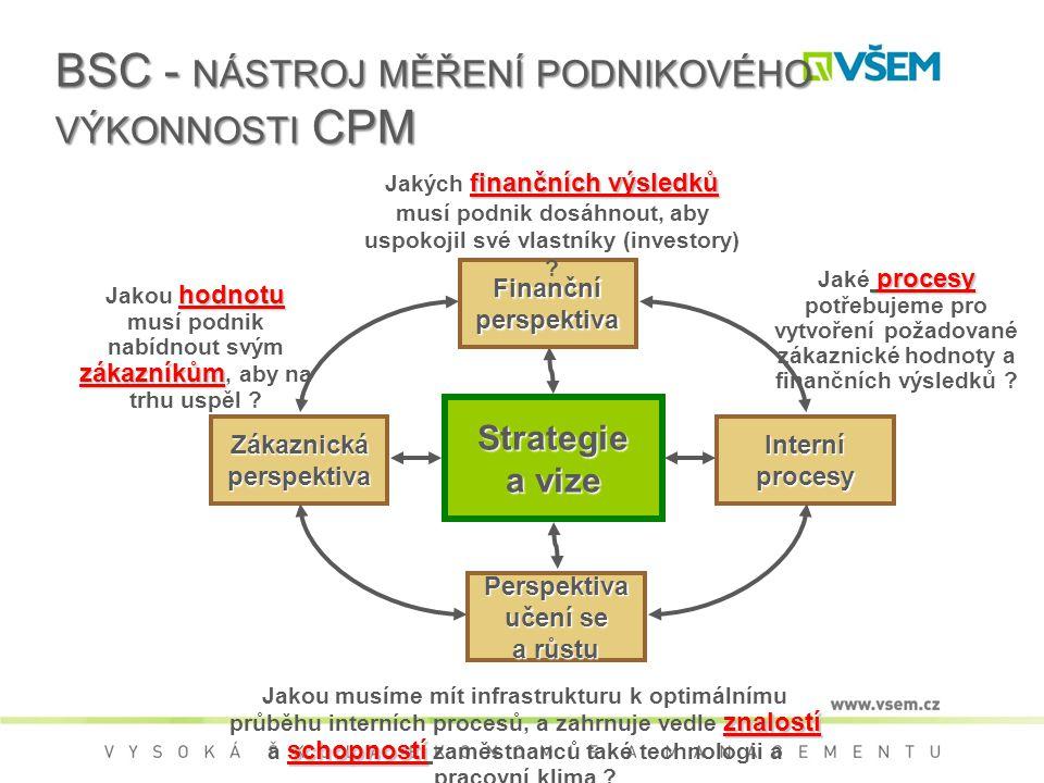 BSC - nástroj měření podnikového výkonnosti CPM