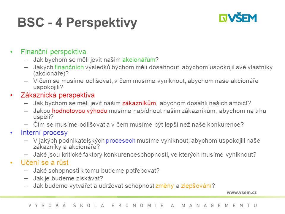 BSC - 4 Perspektivy Finanční perspektiva Zákaznická perspektiva