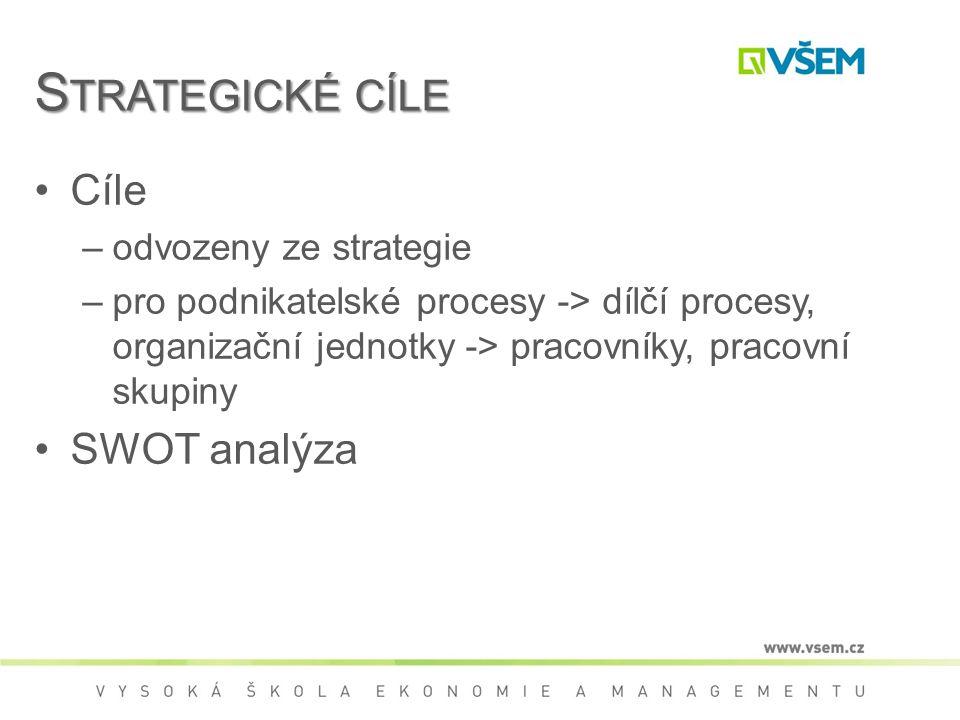 Strategické cíle Cíle SWOT analýza odvozeny ze strategie