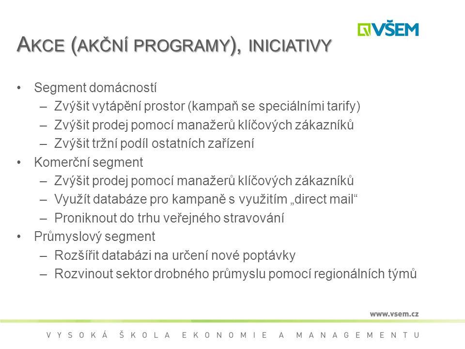 Akce (akční programy), iniciativy