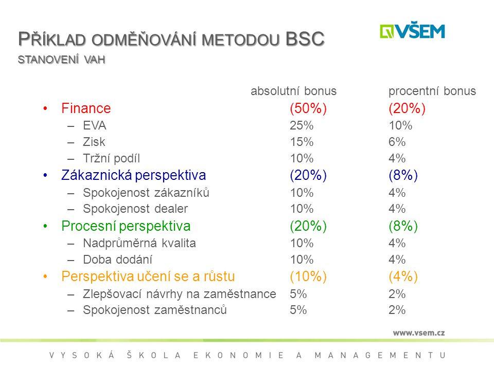 Příklad odměňování metodou BSC stanovení vah