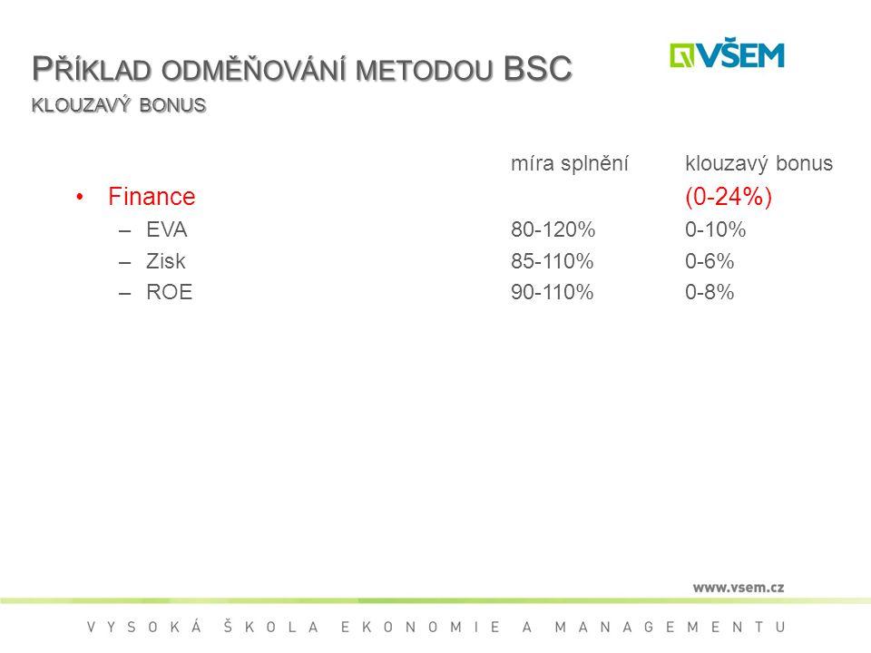 Příklad odměňování metodou BSC klouzavý bonus