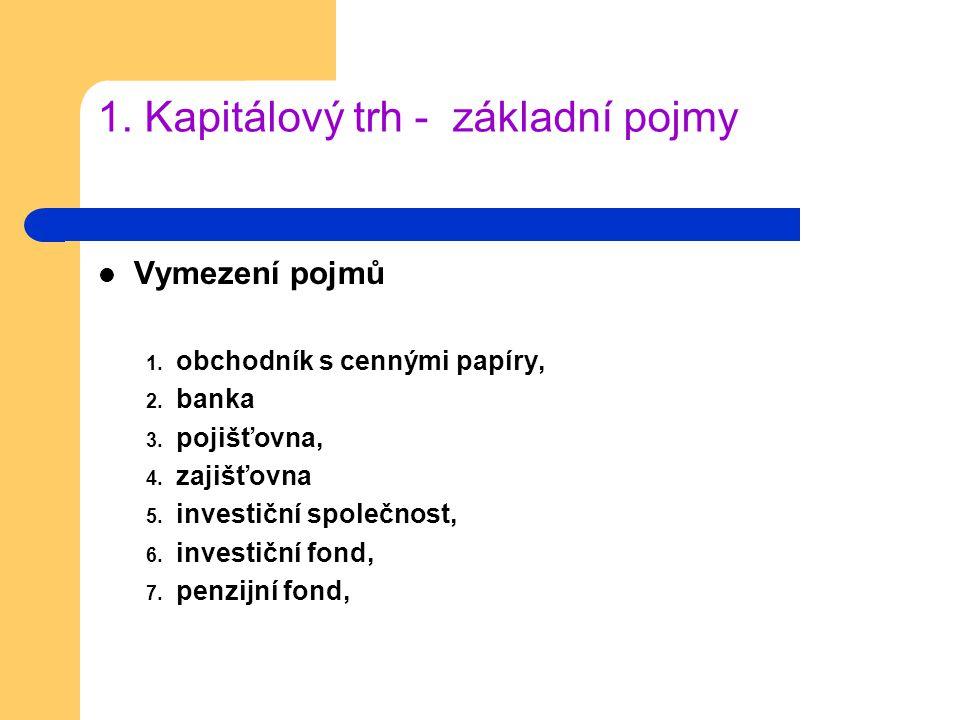 1. Kapitálový trh - základní pojmy