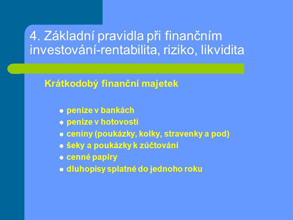 4. Základní pravidla při finančním investování-rentabilita, riziko, likvidita