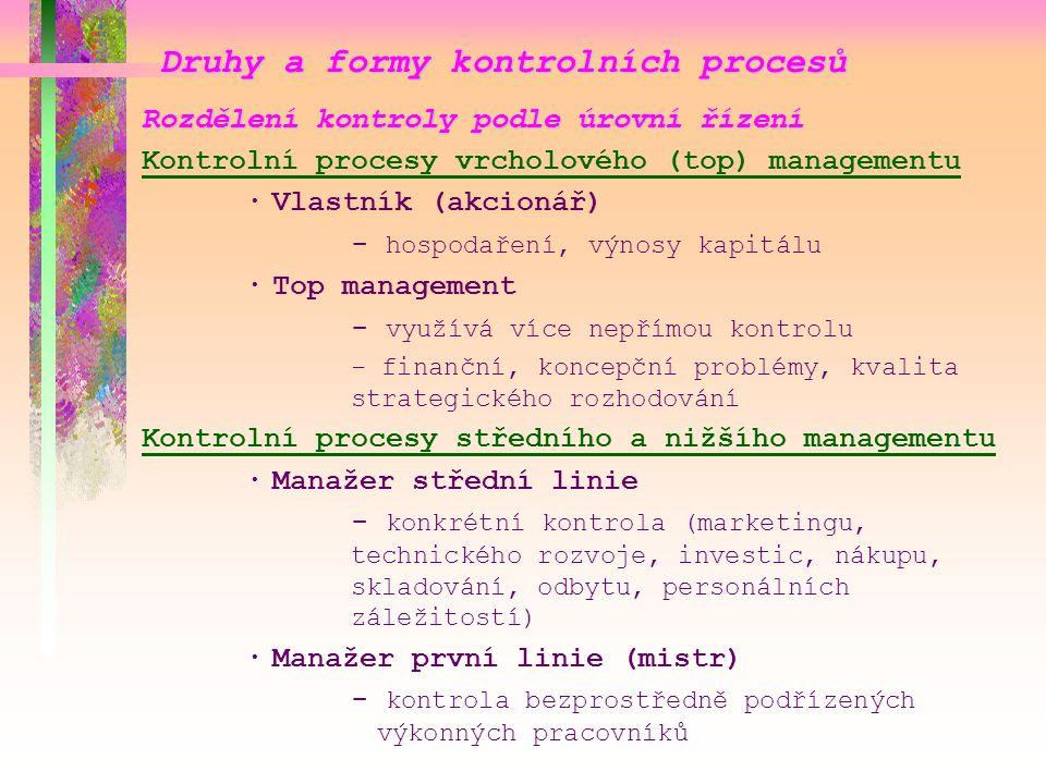 Druhy a formy kontrolních procesů