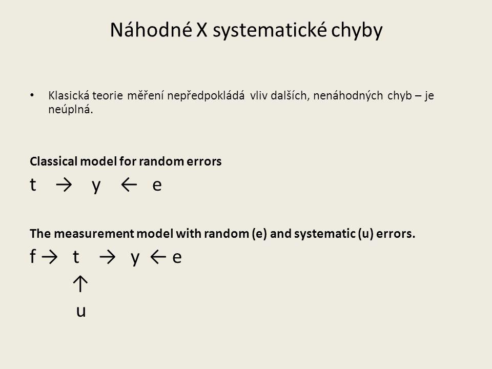 Náhodné X systematické chyby