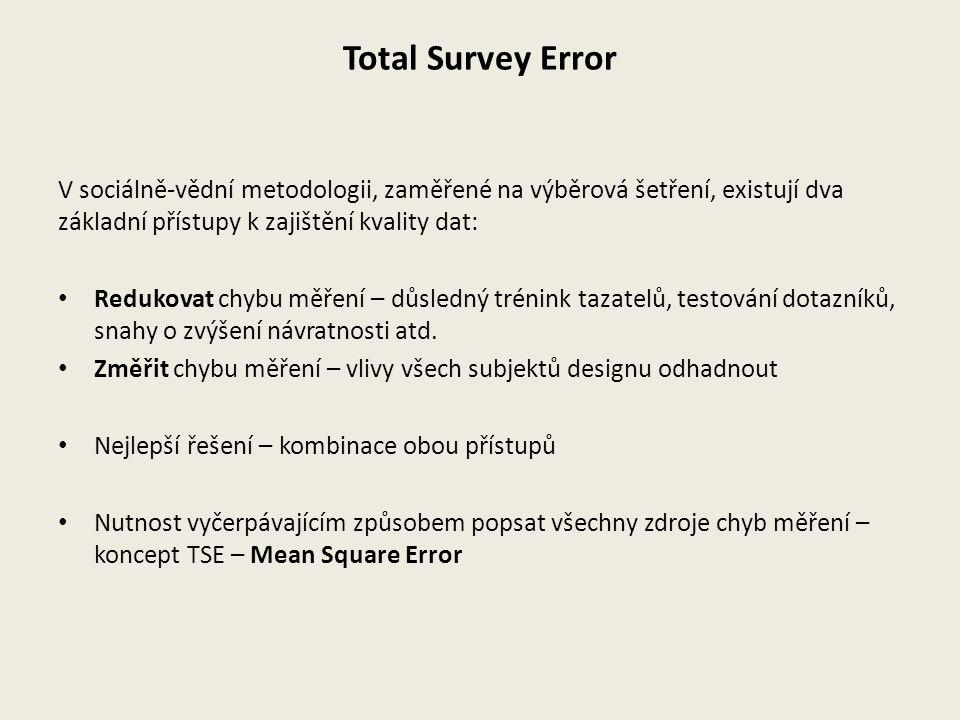 Total Survey Error V sociálně-vědní metodologii, zaměřené na výběrová šetření, existují dva základní přístupy k zajištění kvality dat: