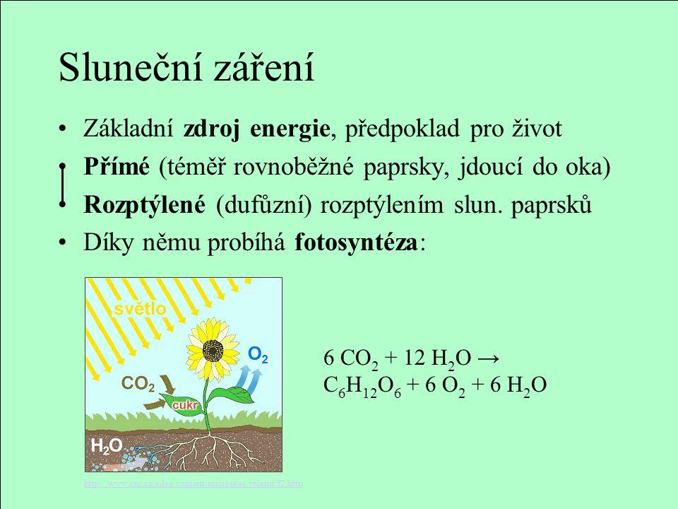 Sluneční záření Základní zdroj energie, předpoklad pro život