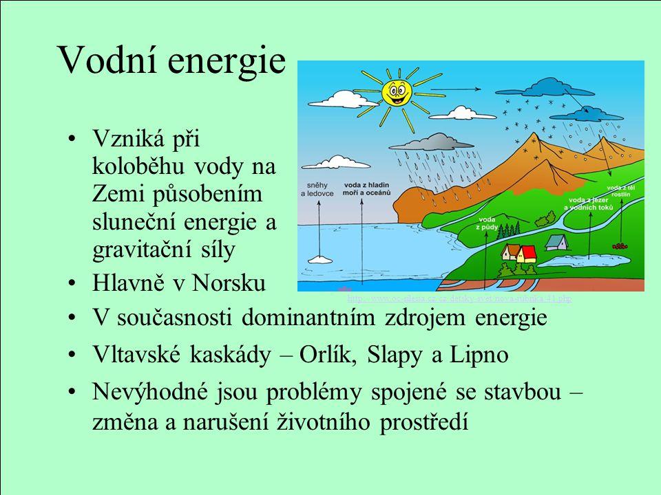 Vodní energie Vzniká při koloběhu vody na Zemi působením sluneční energie a gravitační síly. Hlavně v Norsku.