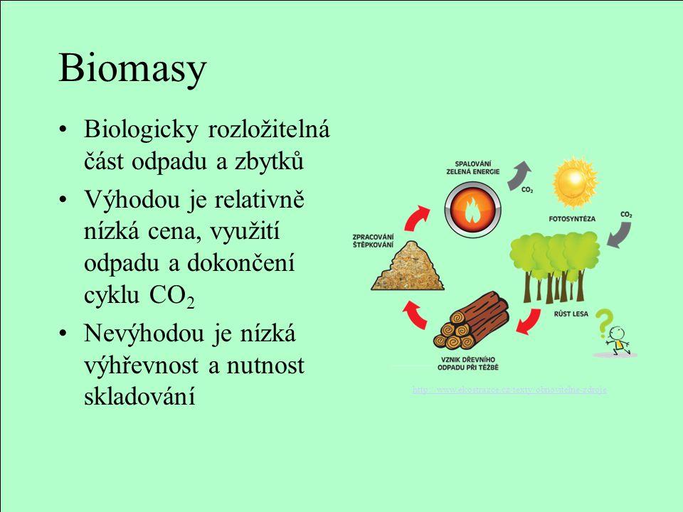 Biomasy Biologicky rozložitelná část odpadu a zbytků