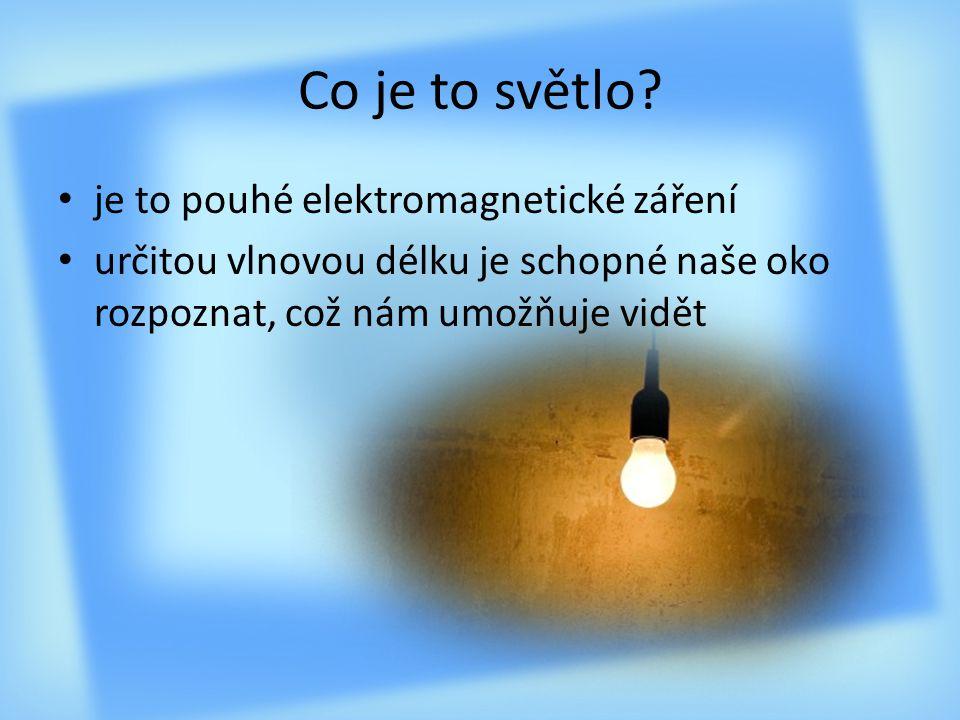 Co je to světlo je to pouhé elektromagnetické záření