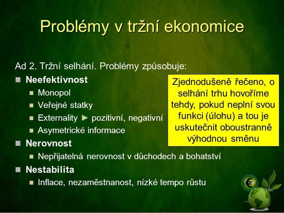 Problémy v tržní ekonomice