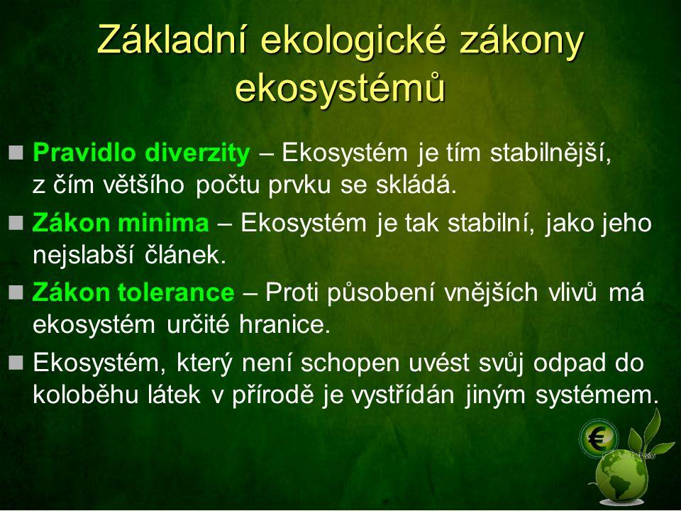 Základní ekologické zákony ekosystémů