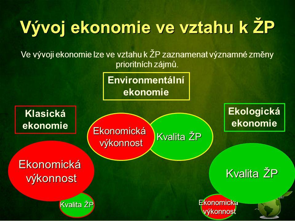 Vývoj ekonomie ve vztahu k ŽP