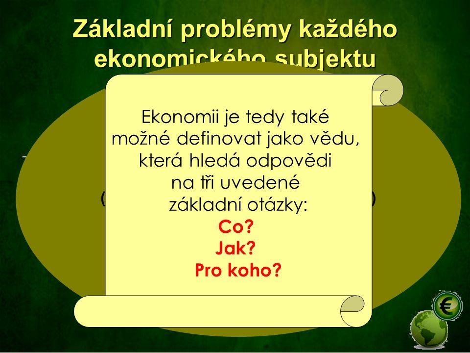 Základní problémy každého ekonomického subjektu