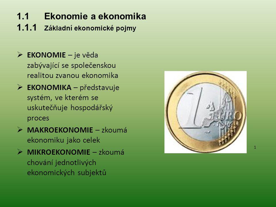 1.1 Ekonomie a ekonomika 1.1.1 Základní ekonomické pojmy