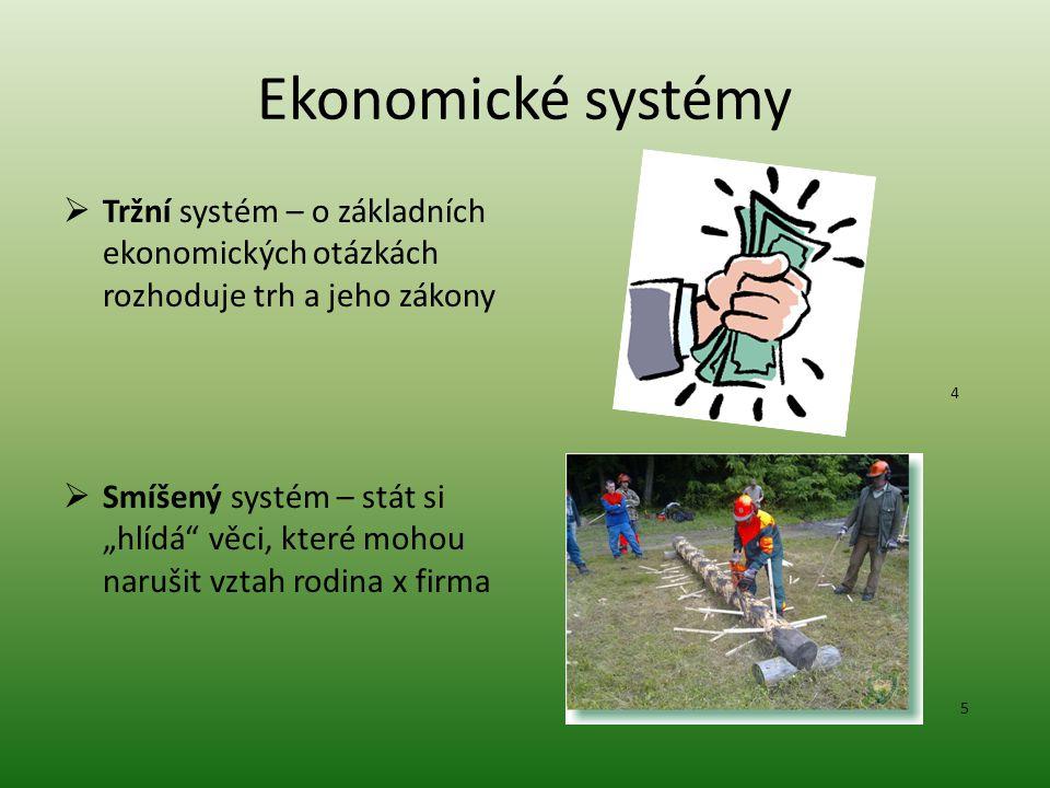 Ekonomické systémy Tržní systém – o základních ekonomických otázkách rozhoduje trh a jeho zákony.