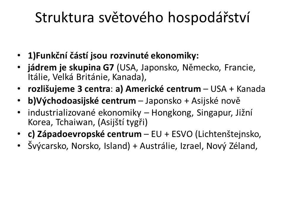 Struktura světového hospodářství