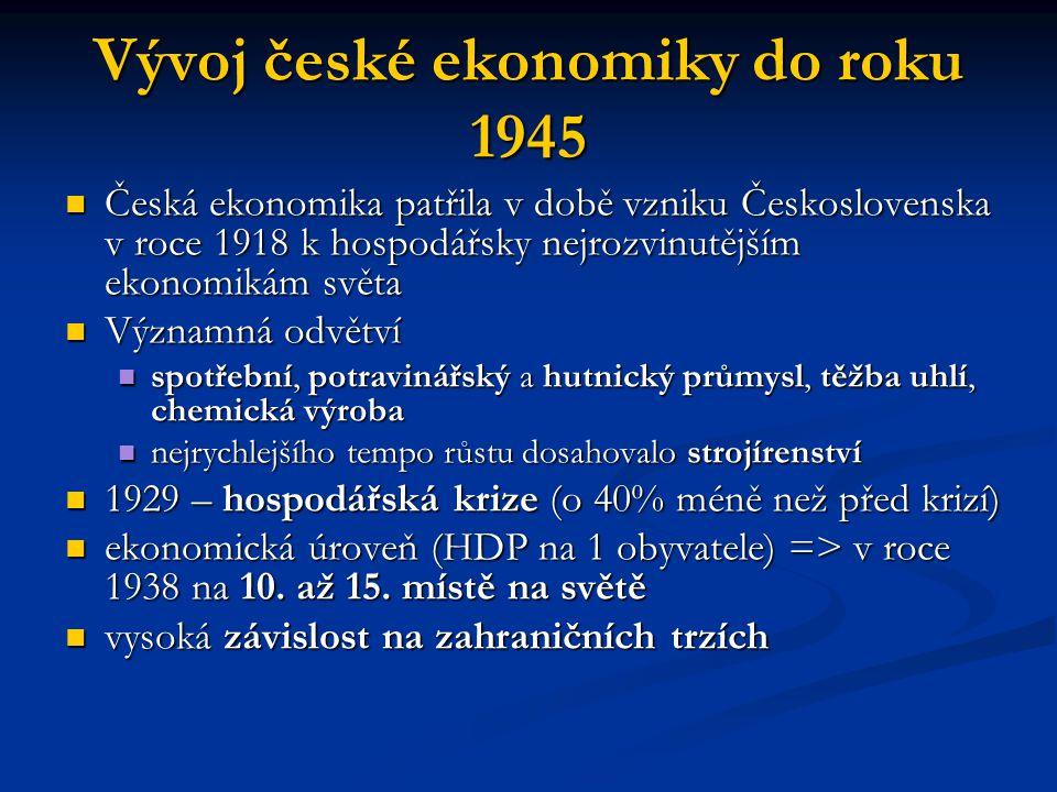 Vývoj české ekonomiky do roku 1945