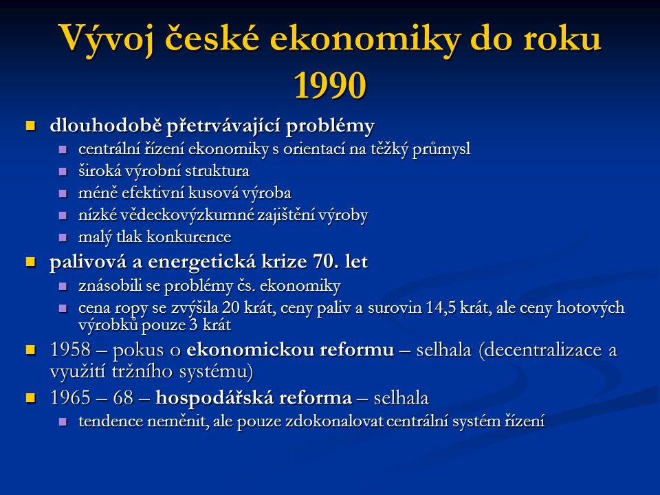 Vývoj české ekonomiky do roku 1990