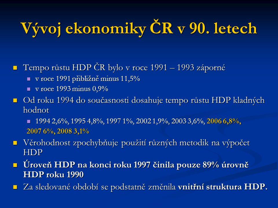 Vývoj ekonomiky ČR v 90. letech