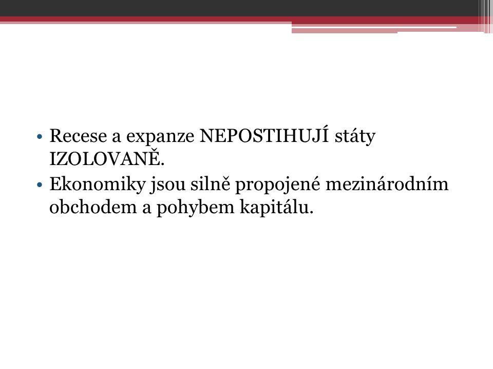 Recese a expanze NEPOSTIHUJÍ státy IZOLOVANĚ.