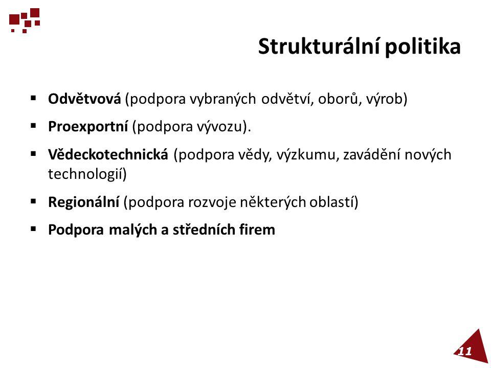Strukturální politika