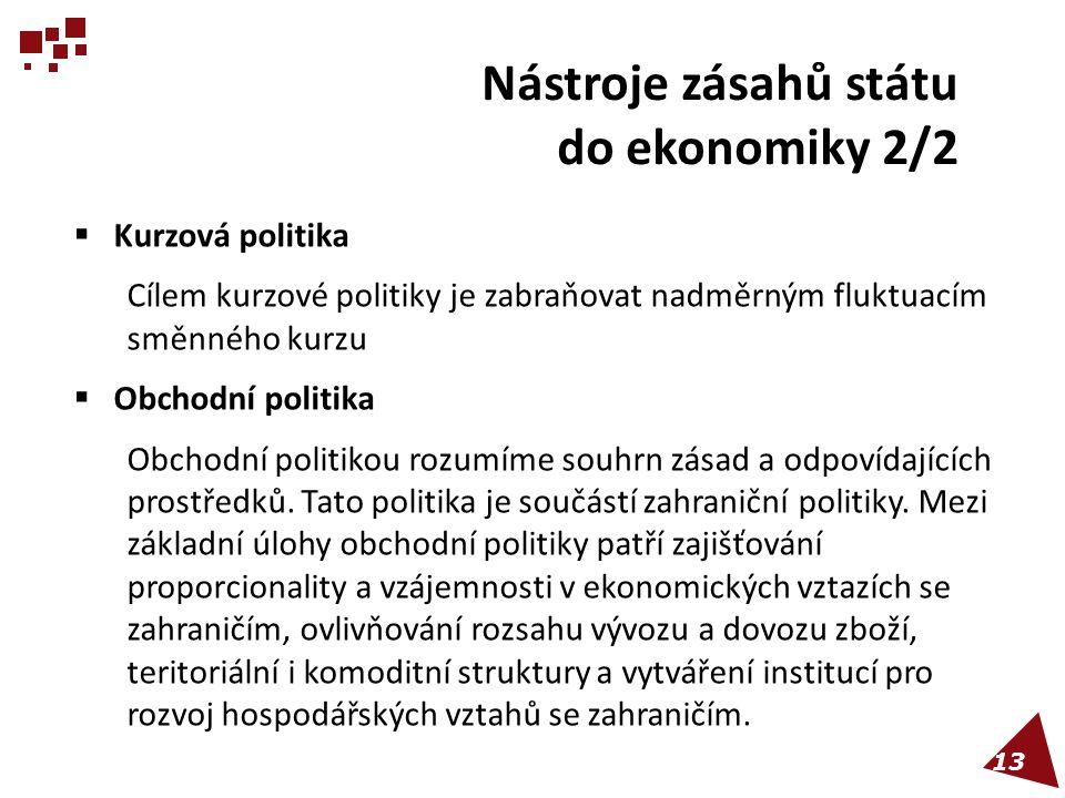 Nástroje zásahů státu do ekonomiky 2/2