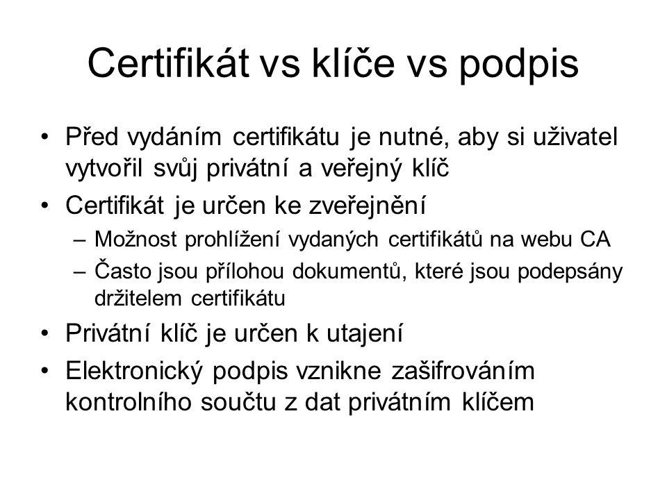 Certifikát vs klíče vs podpis