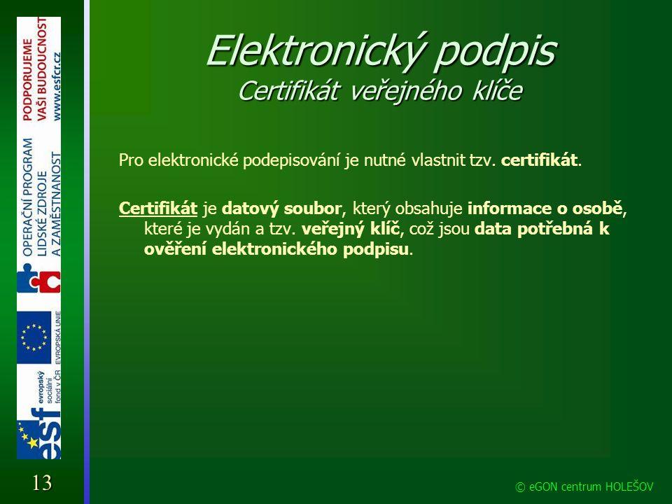 Elektronický podpis Certifikát veřejného klíče