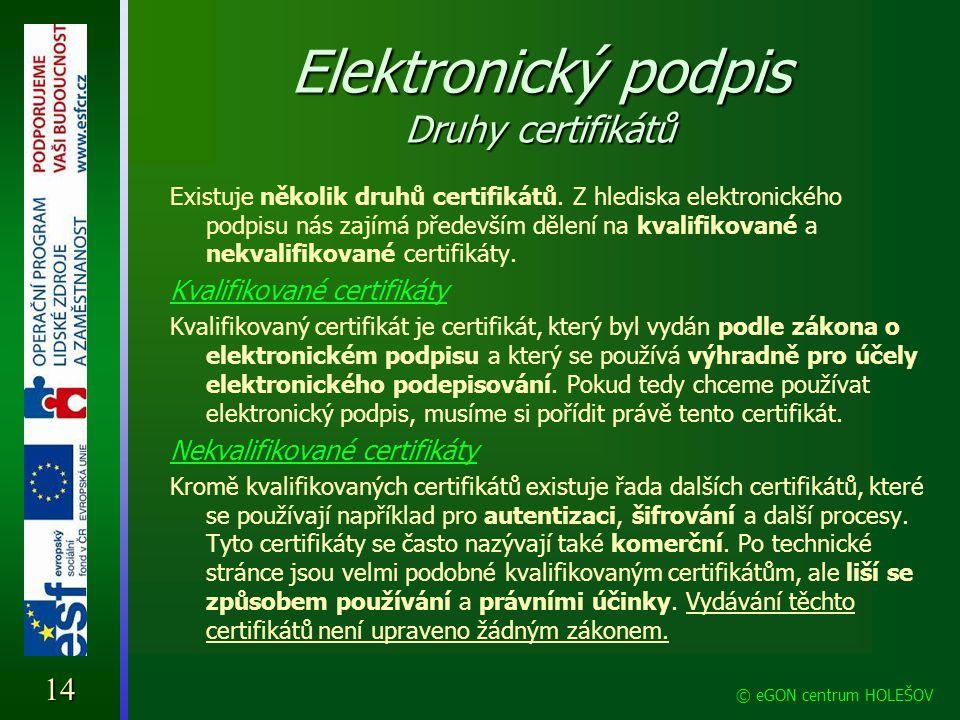 Elektronický podpis Druhy certifikátů