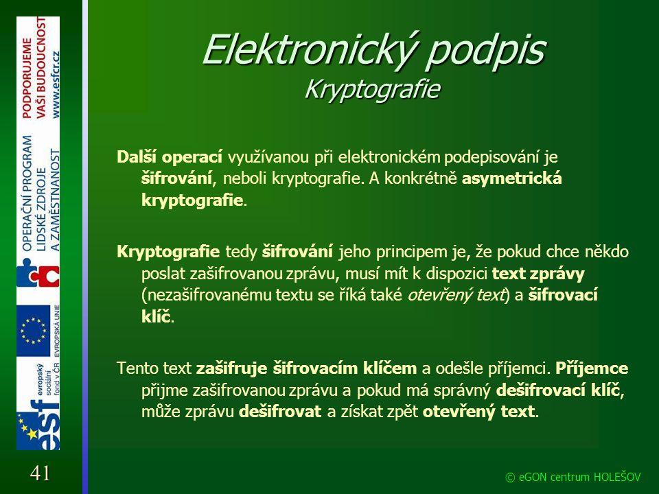 Elektronický podpis Kryptografie