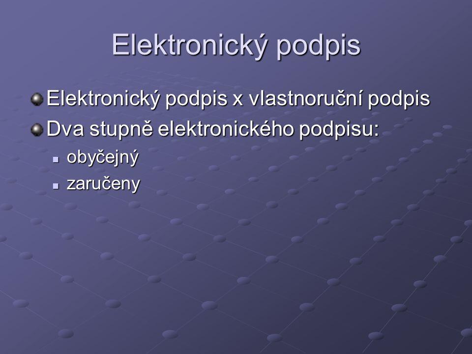Elektronický podpis Elektronický podpis x vlastnoruční podpis