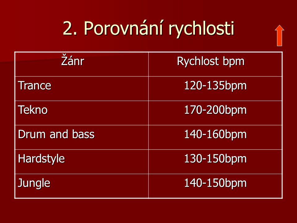 2. Porovnání rychlosti Žánr Rychlost bpm Trance 120-135bpm Tekno