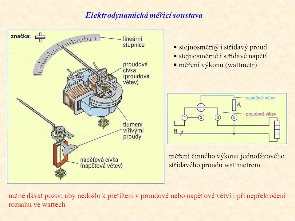 Elektrodynamická měřicí soustava