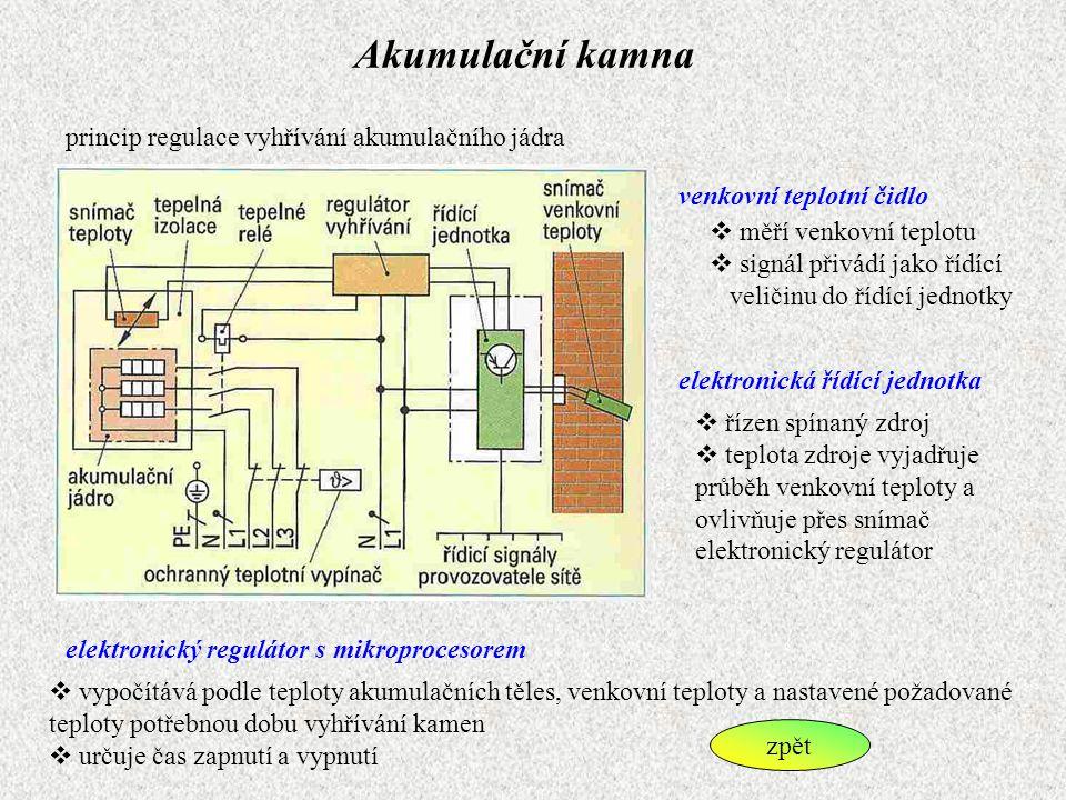 Akumulační kamna princip regulace vyhřívání akumulačního jádra
