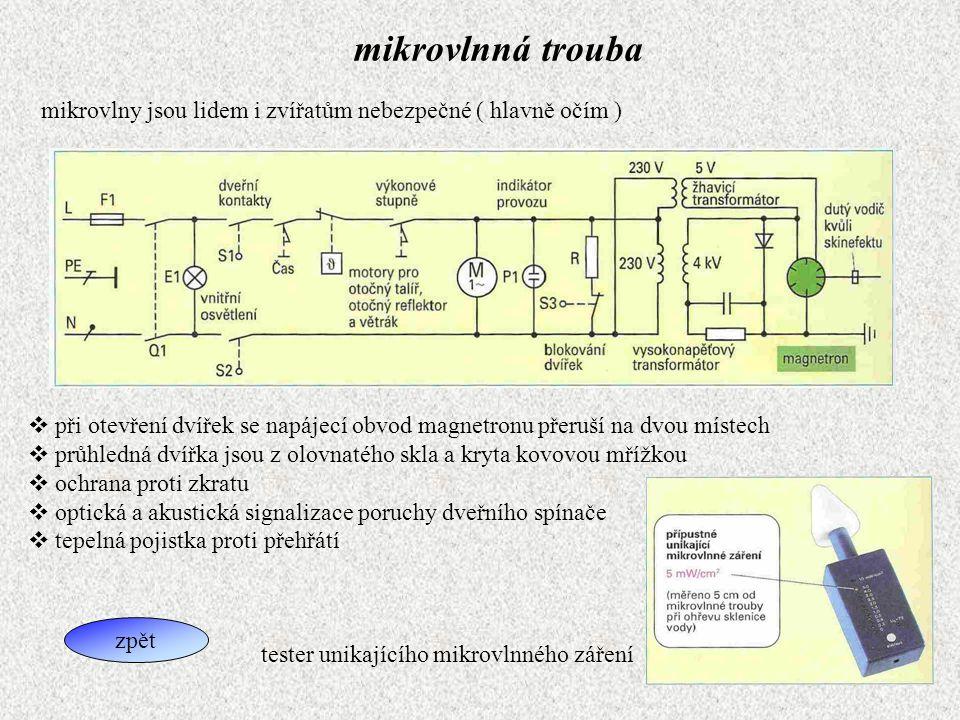mikrovlnná trouba mikrovlny jsou lidem i zvířatům nebezpečné ( hlavně očím )