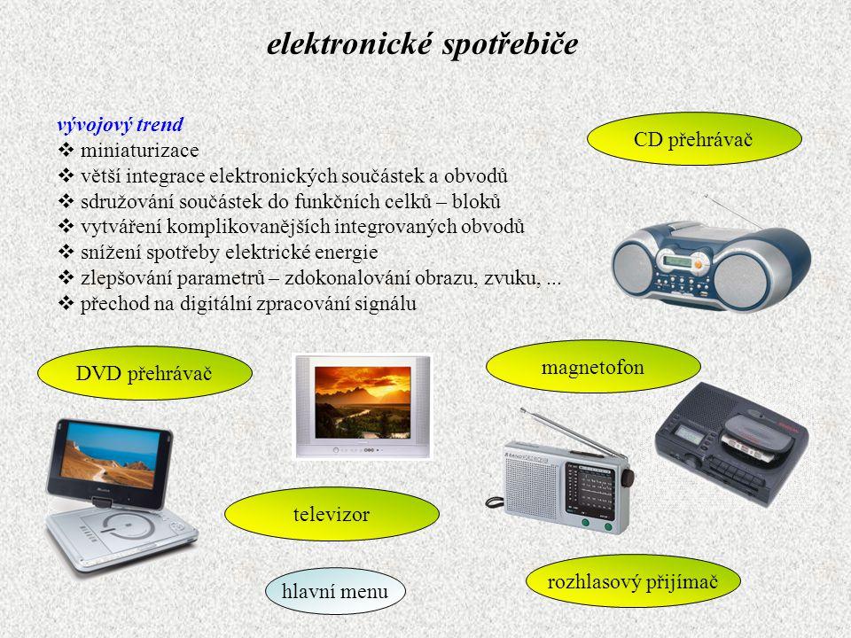 elektronické spotřebiče