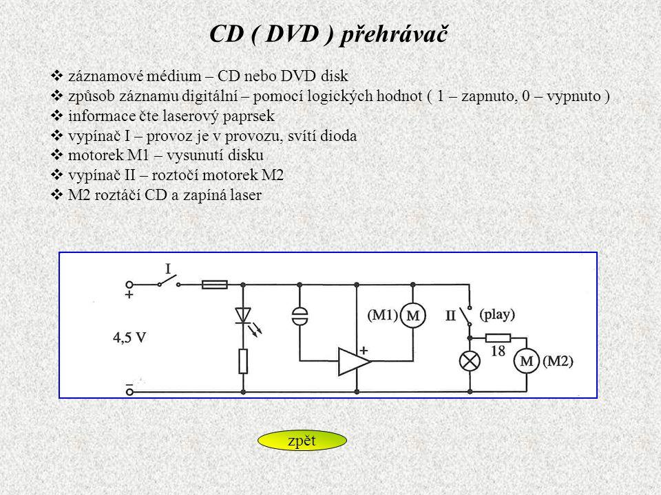 CD ( DVD ) přehrávač záznamové médium – CD nebo DVD disk