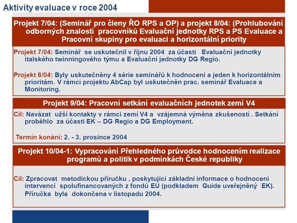 Projekt 9/04: Pracovní setkání evaluačních jednotek zemí V4