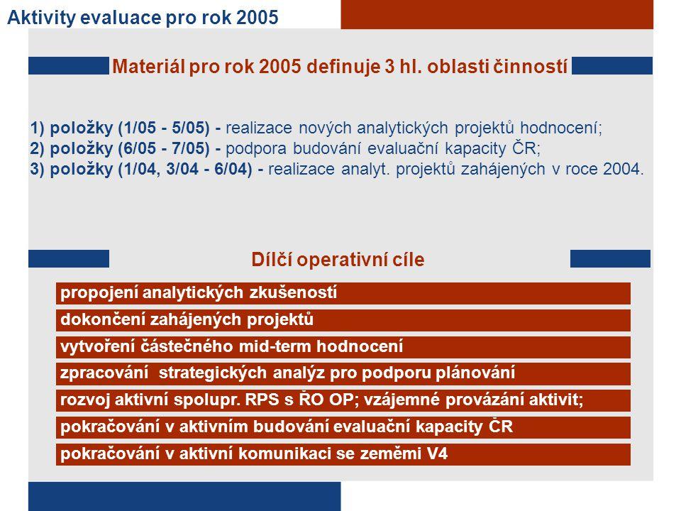 Materiál pro rok 2005 definuje 3 hl. oblasti činností