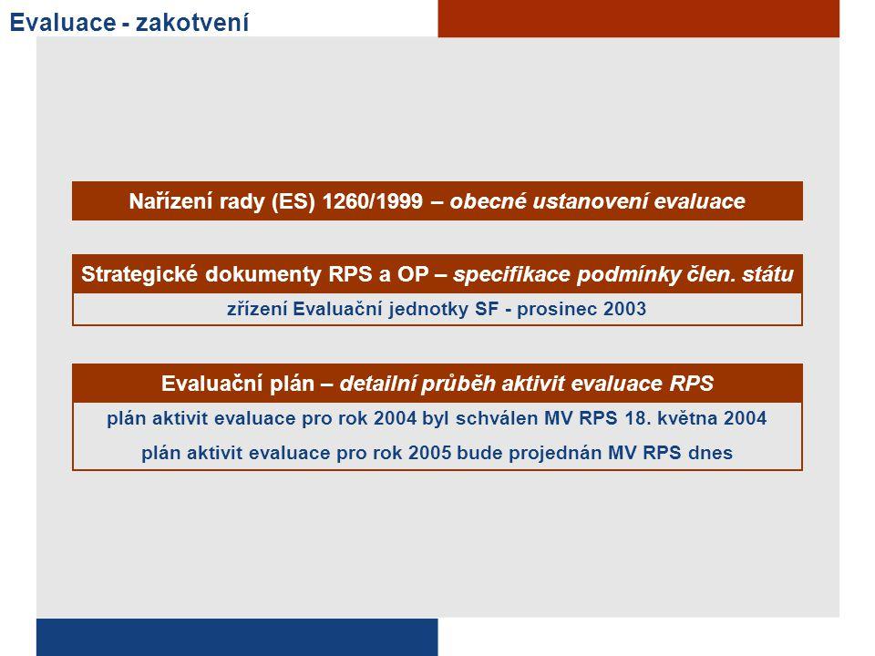 Evaluace - zakotvení Nařízení rady (ES) 1260/1999 – obecné ustanovení evaluace. Strategické dokumenty RPS a OP – specifikace podmínky člen. státu.